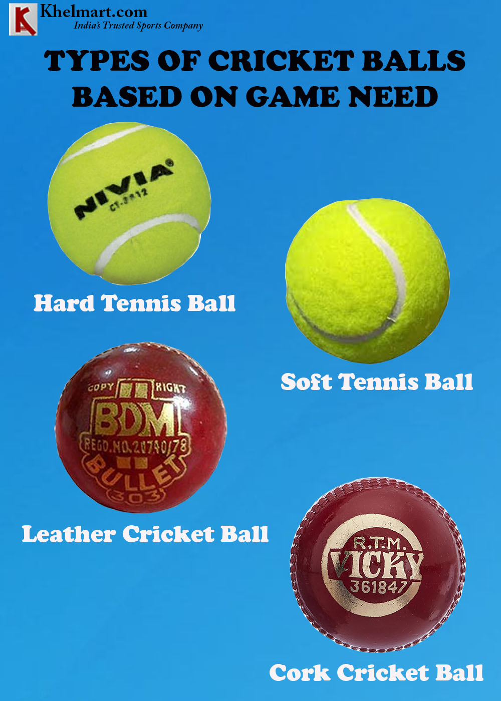 Types of Cricket Balls Based On Game Need