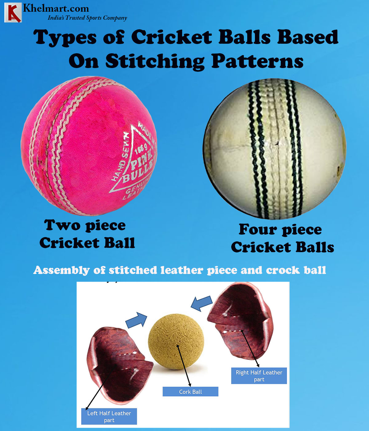 Types of Cricket Balls Based On Stitching Patterns