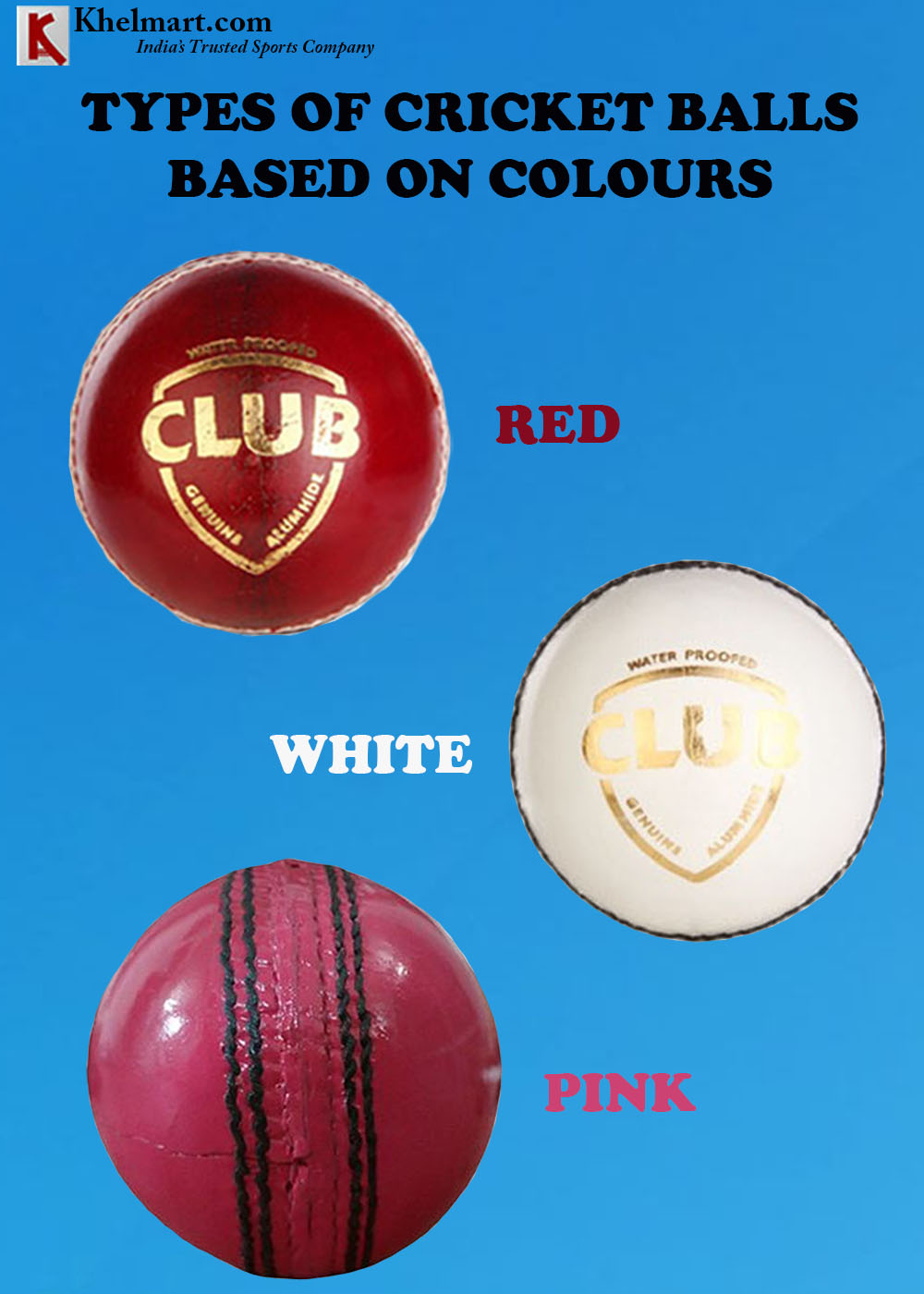 Types of Cricket Balls Based on Colours