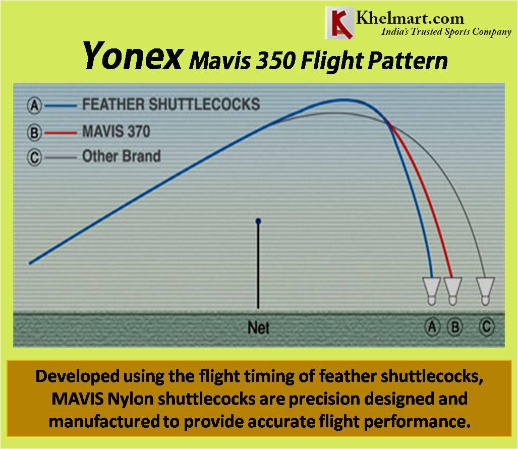 Yonex Mavis 350 Flight Pattern