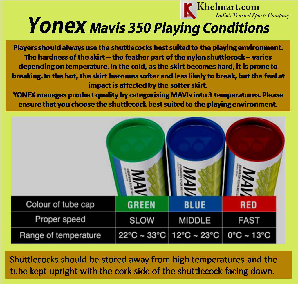 Yonex Mavis 350 Playing Conditions