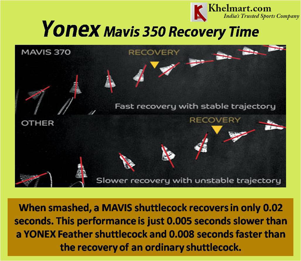 Yonex Mavis 350 Recovery Time