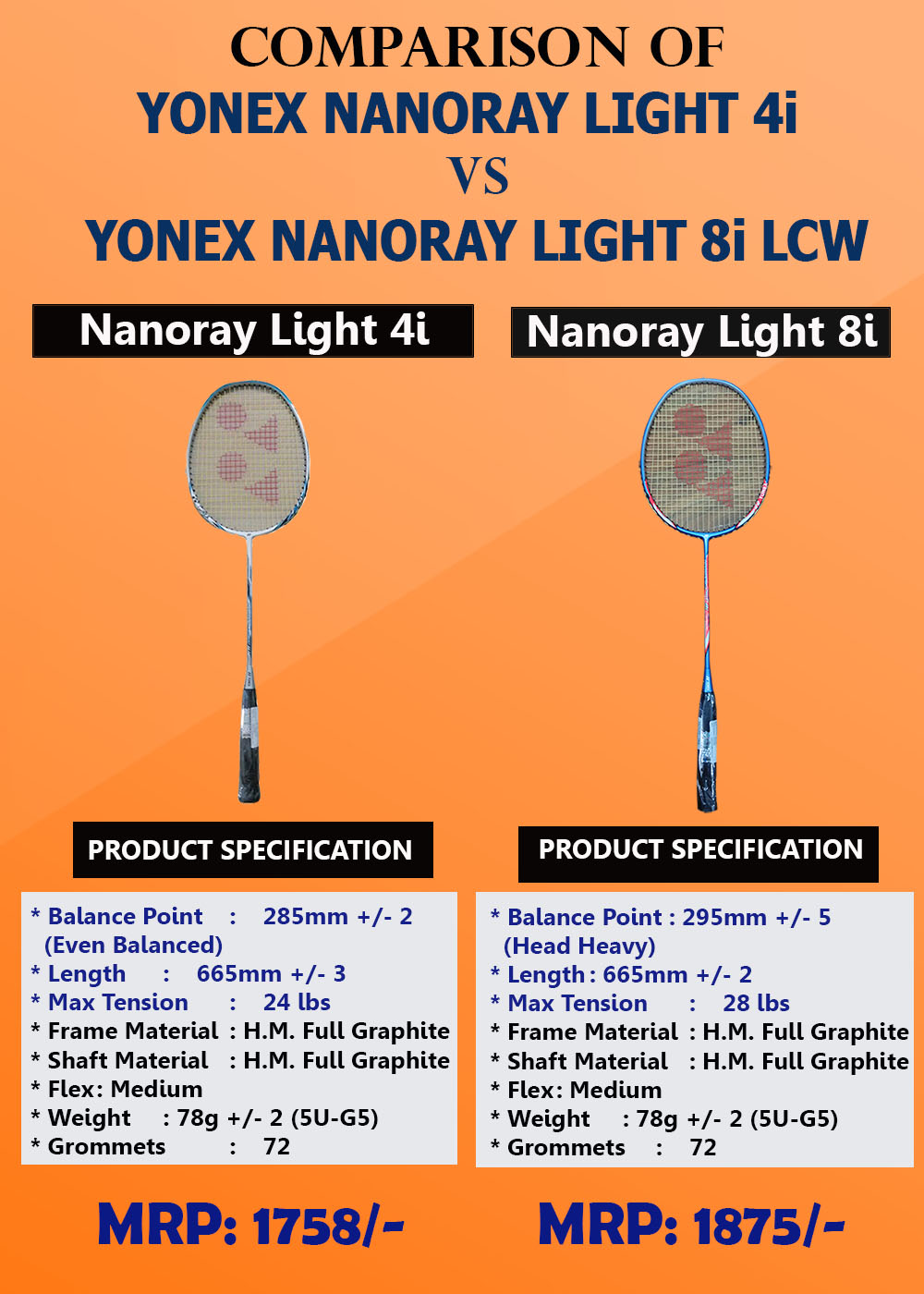 Comparison of Yonex Nanoray Light 4i VS Nanoray Light 8i_2