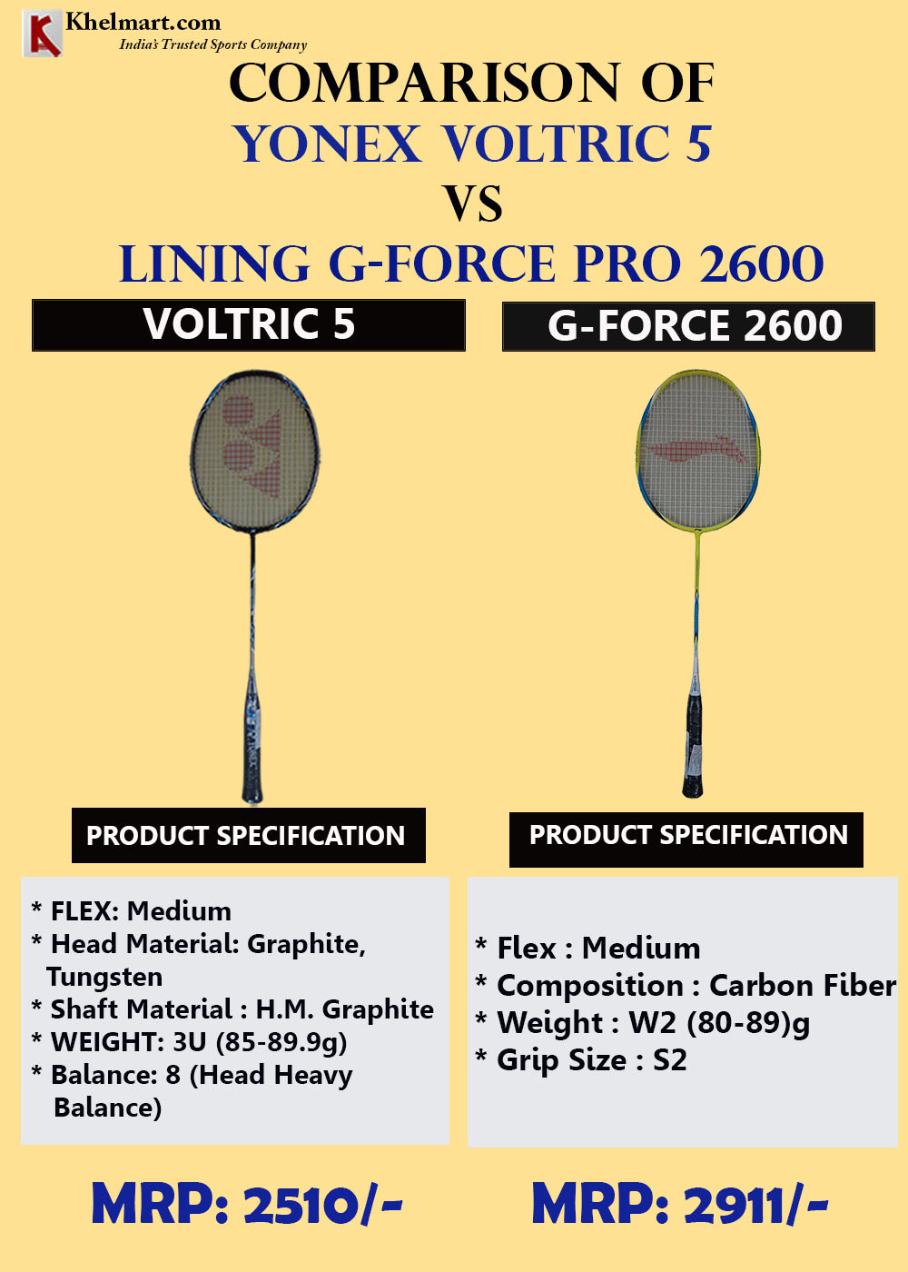 Comparison of Yonex Voltric 5 VS LiNing G Force Pro 2600_2