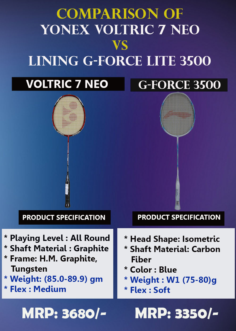 Comparison of Yonex Voltric 7 Neo VS Lining G Force 3500_2