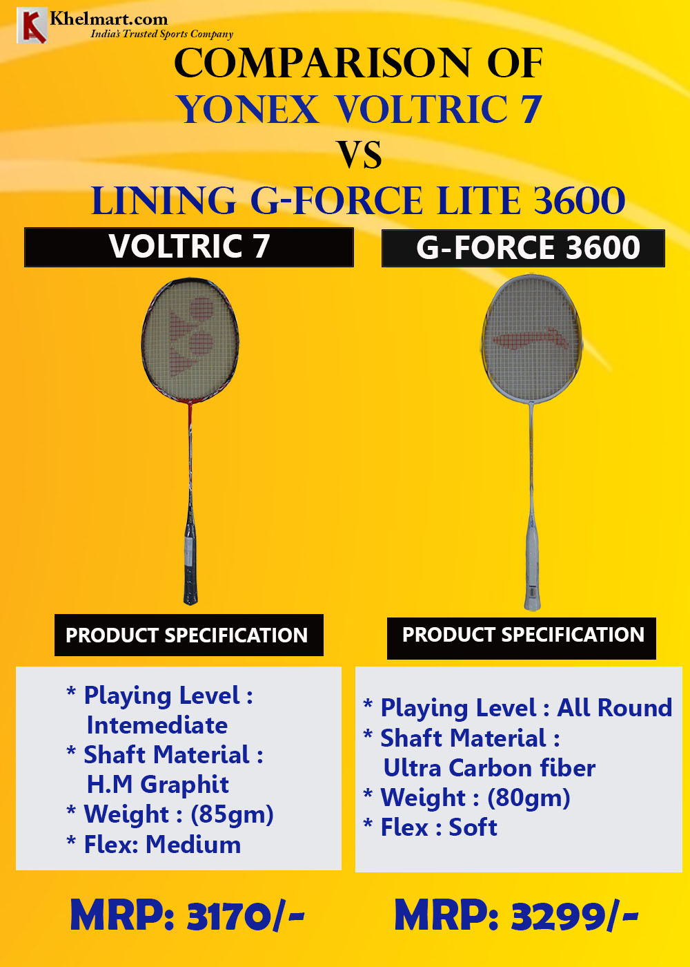 Comparison of Yonex Voltric 7 VS LiNing G Force Lite 3600_2