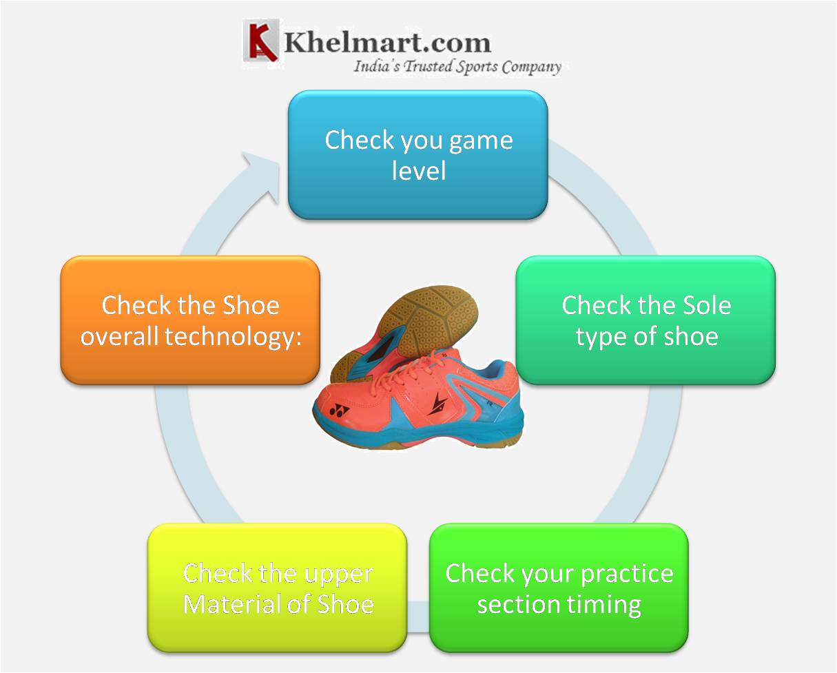 How-to-Select-Badminton-Shoes-Updated-Guide-2017