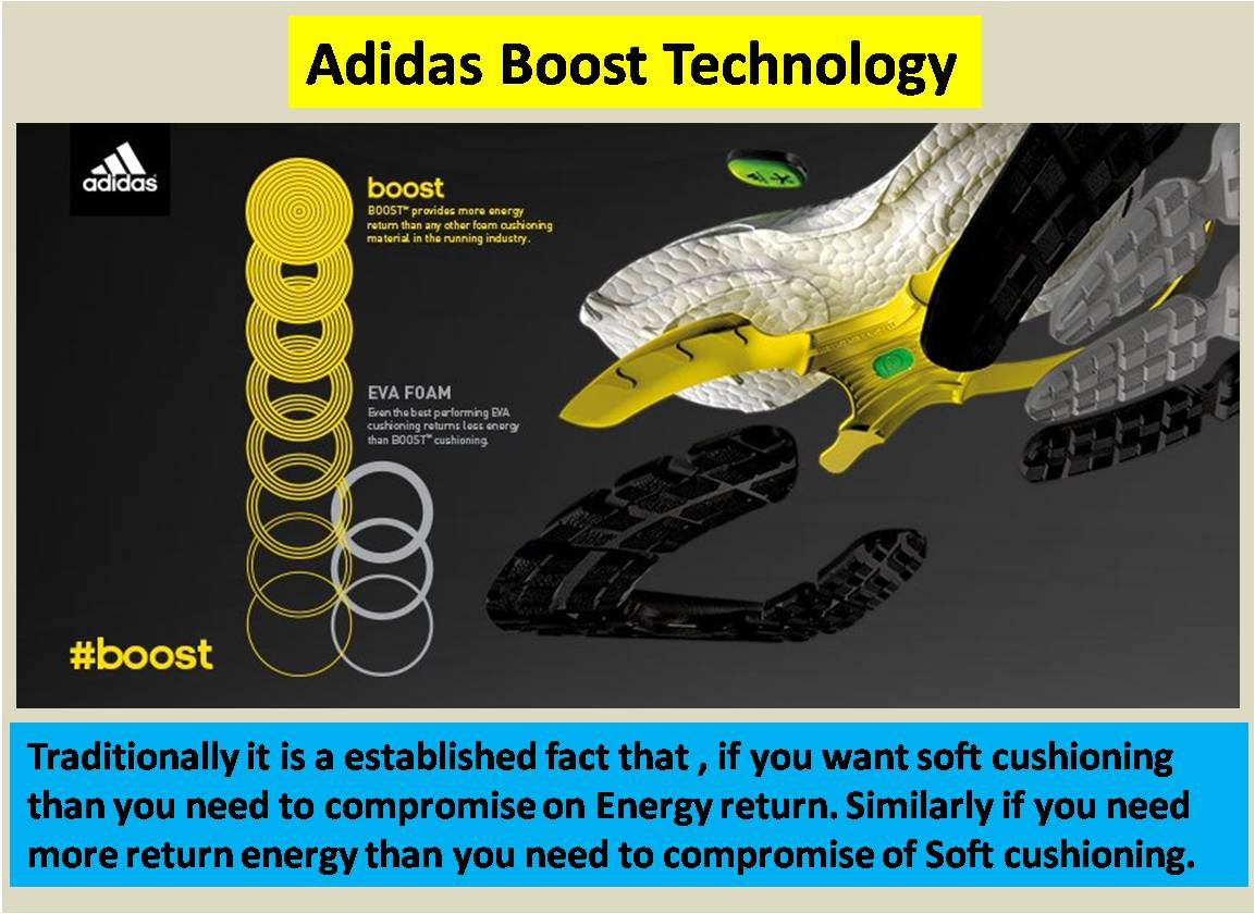 Adidas Boost Technology