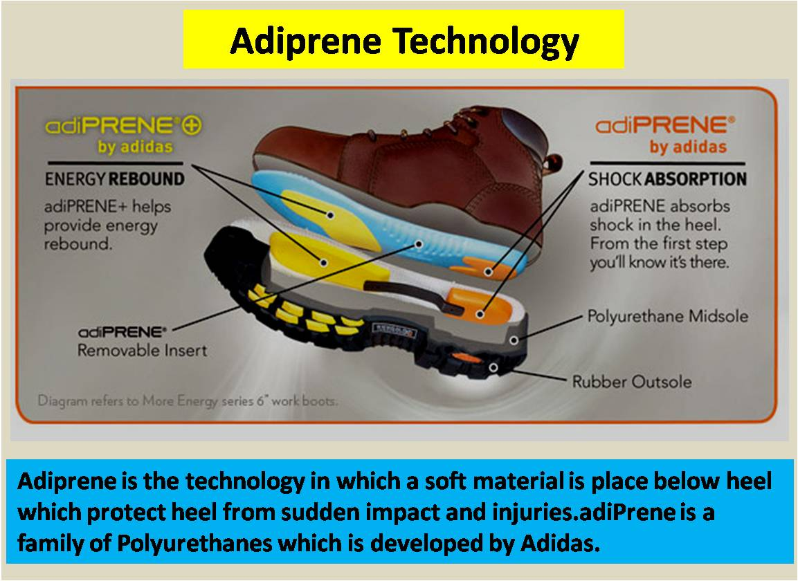 Adiprene Technology