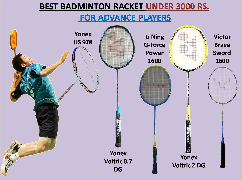BEST BADMINTON RACKET UNDER 3000 RS _1