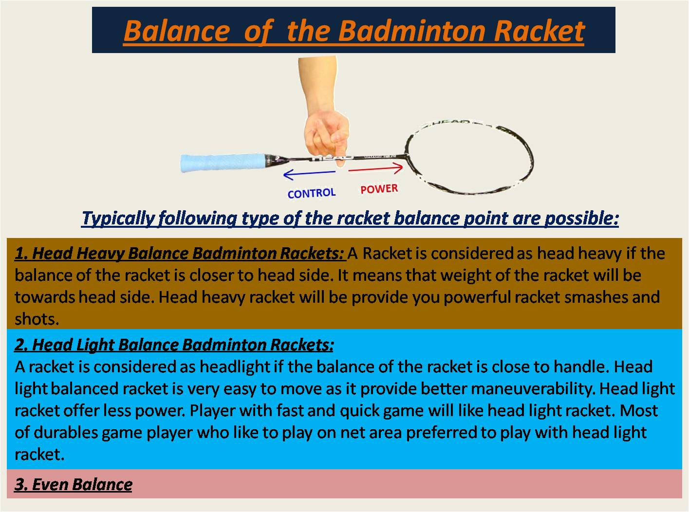 Balance of the Badminton Racket