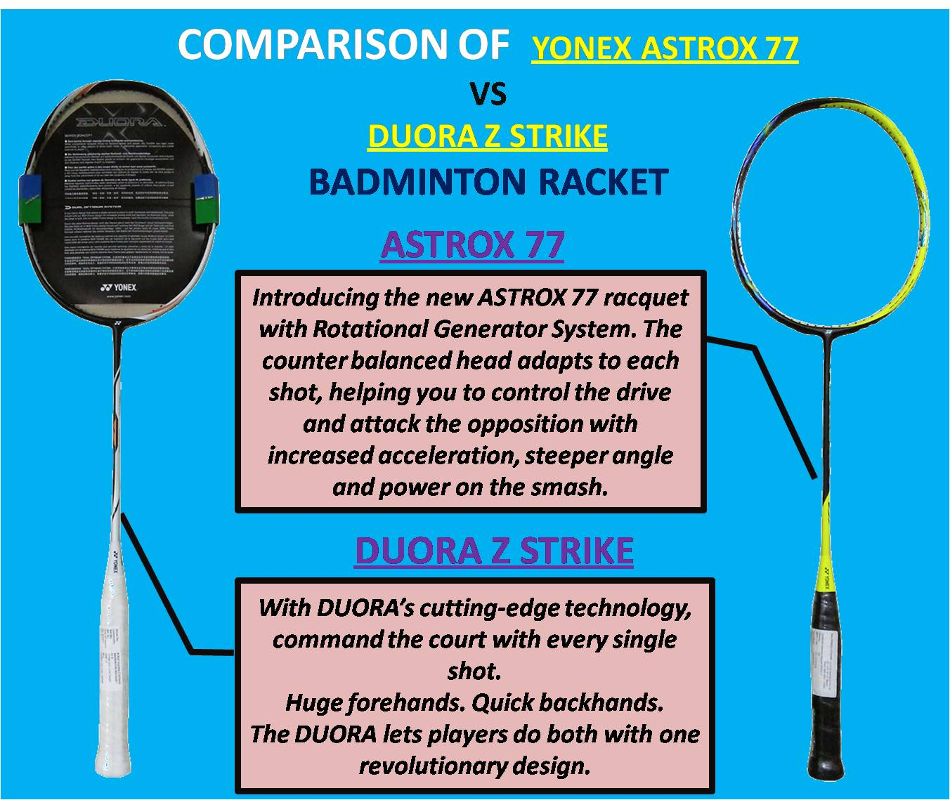 COMPARISON OF YONEX ASTROX 77 VS DUORA Z STRIKE_1