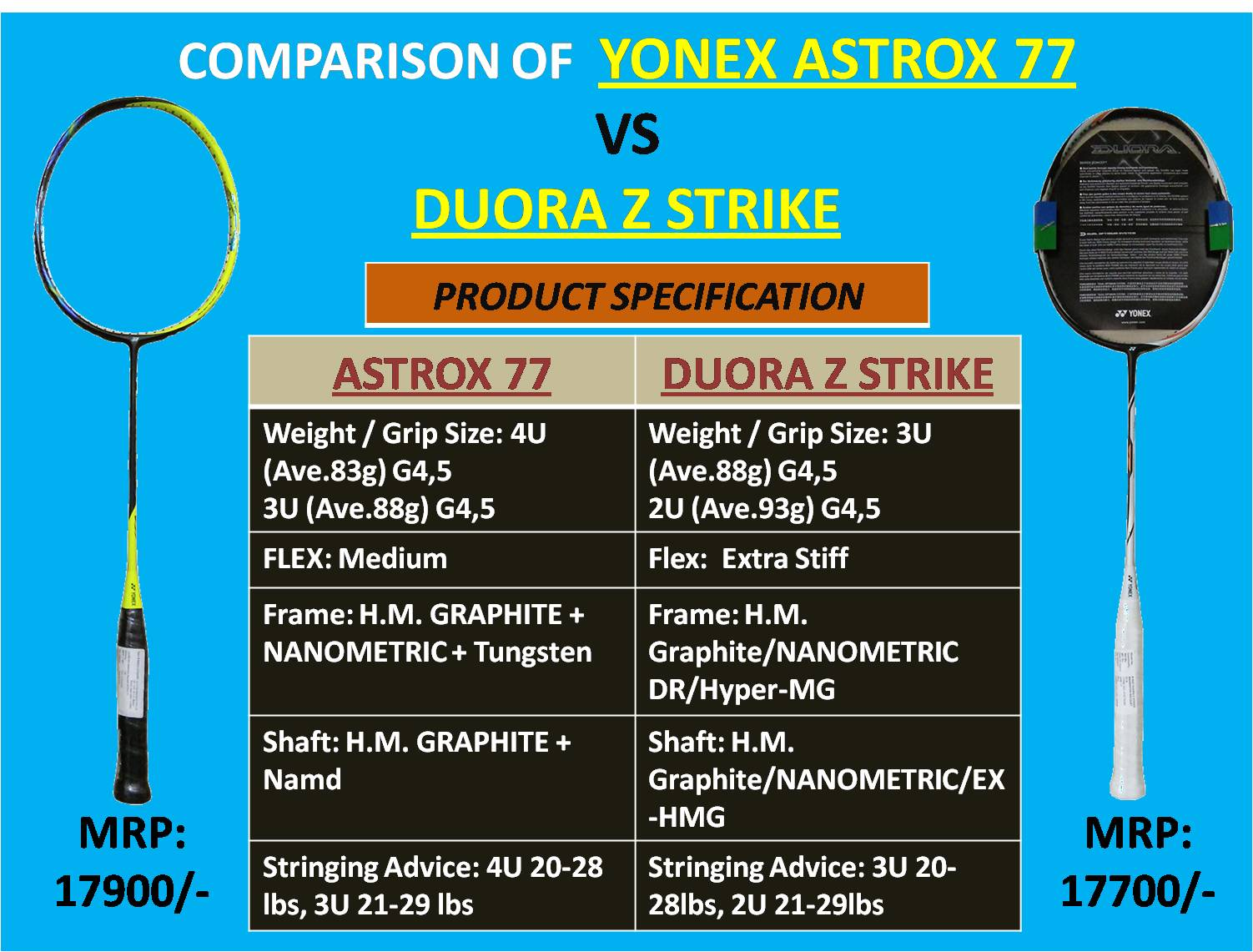 COMPARISON OF YONEX ASTROX 77 VS DUORA Z STRIKE_2