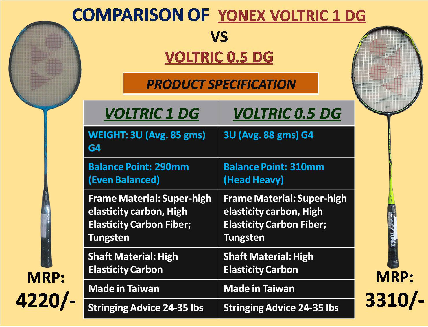 DIFFERENCES OF VOLTRIC 1DG VS VOLTRIC 05 DG