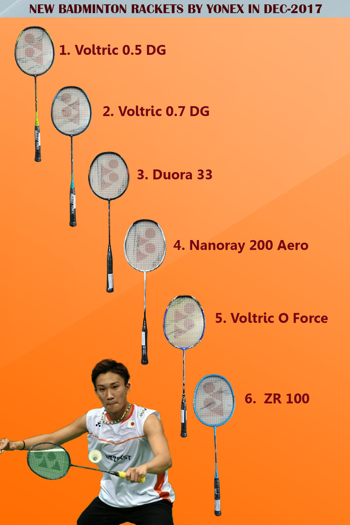 NEW BADMINTON RACKET BY YONEX IN DEC 2017_1