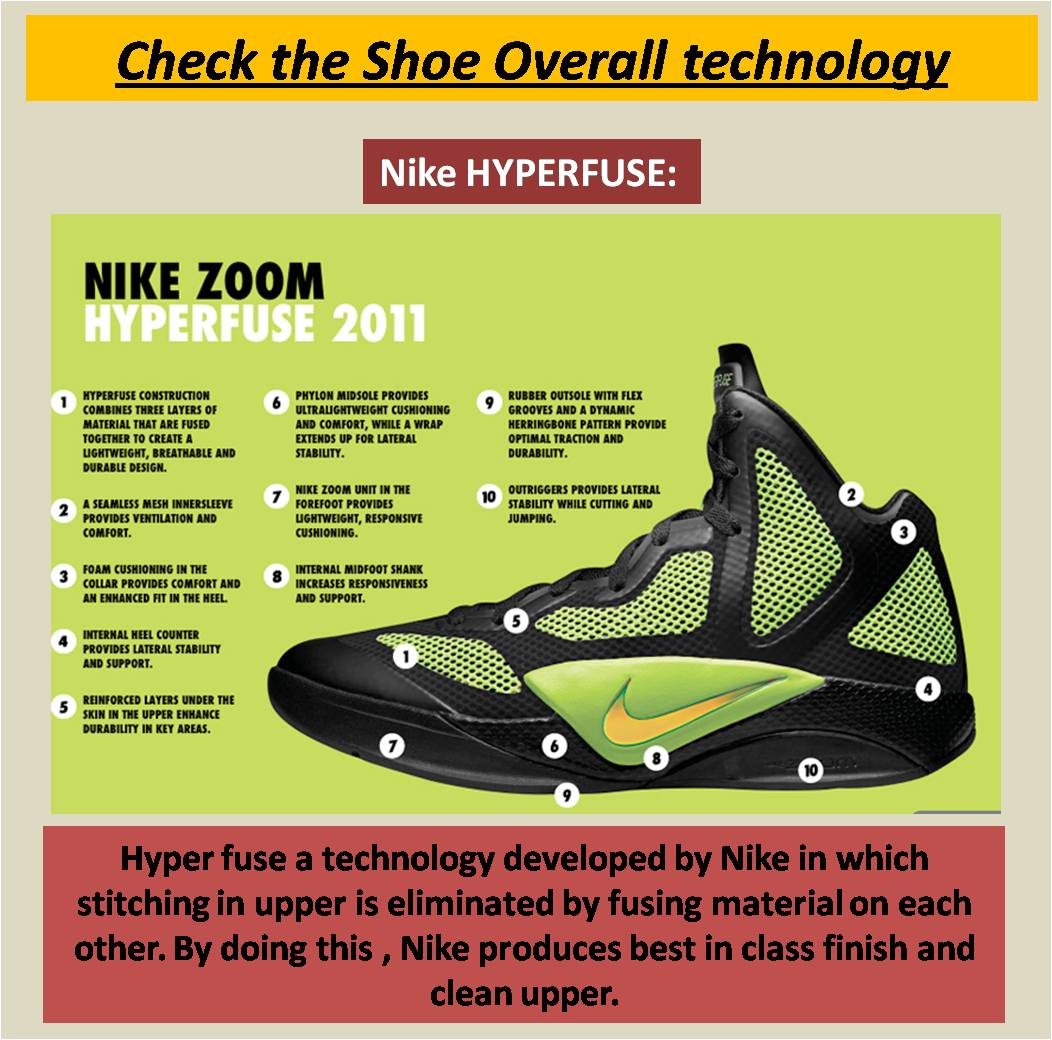 Nike HYPERFUSE Technology