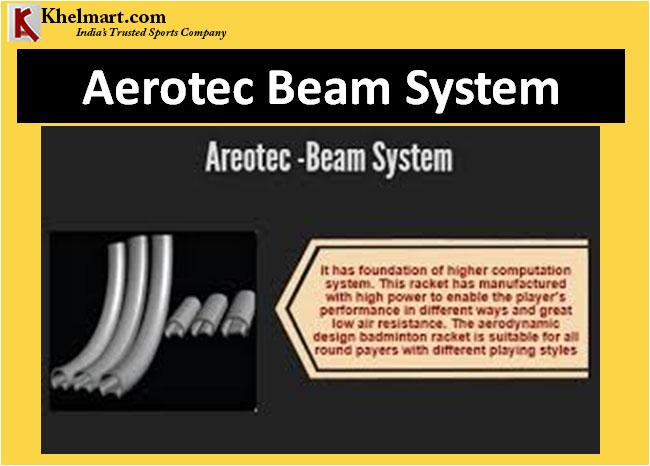 Aerotec Beam System