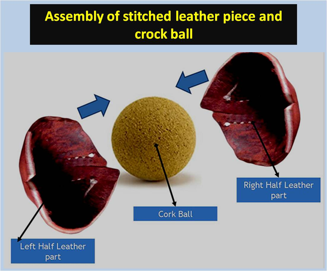 Assembly of stitched leather piece and crock ball_1