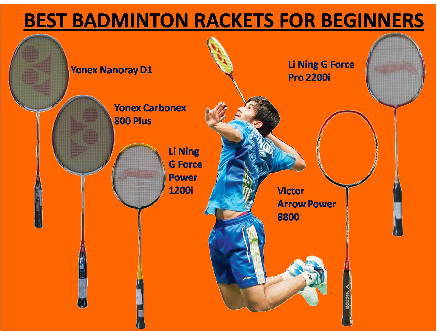 BEST BADMINTON RACKET FOR BEGINNERS_1