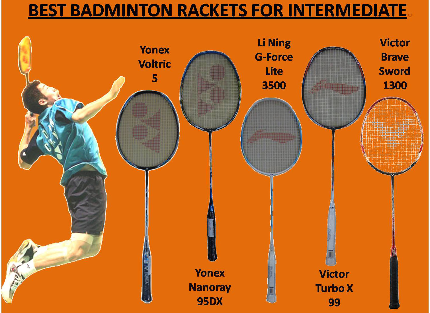BEST BADMINTON RACKET FOR INTERMEDIATE