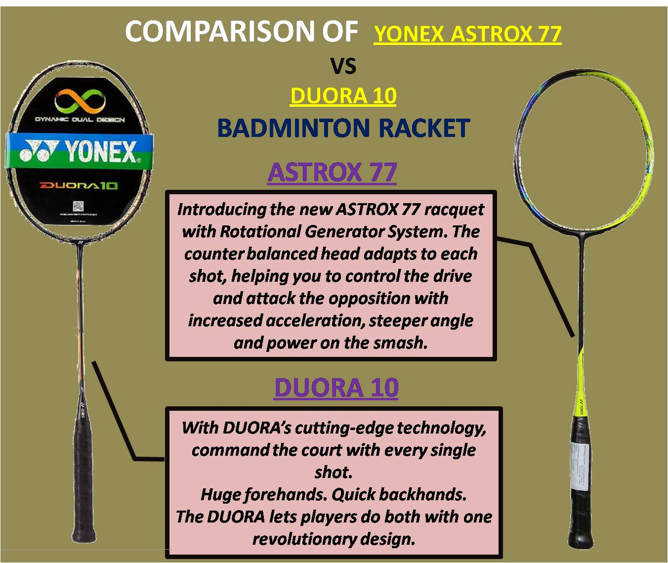 Difference Between Yonex Astrox 77 Vs Yonex Duora 10