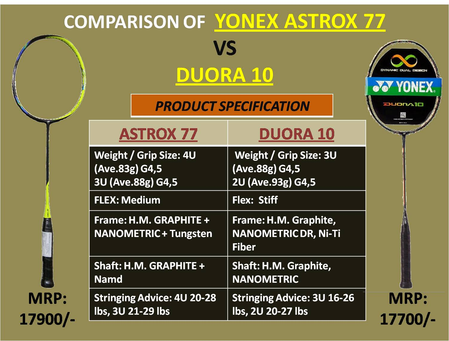 COMPARISON OF YONEX ASTROX 77 VS DUORA 10_2