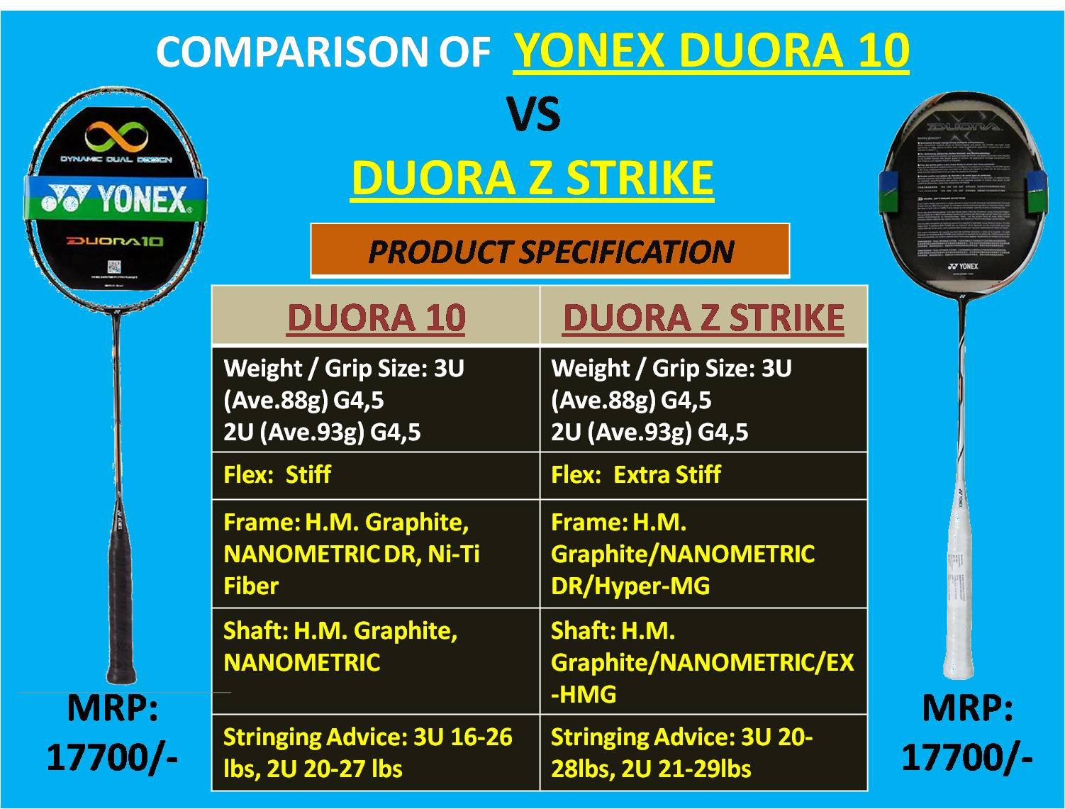 COMPARISON OF YONEX DUORA 10 VS DUORA Z STRIKE_1