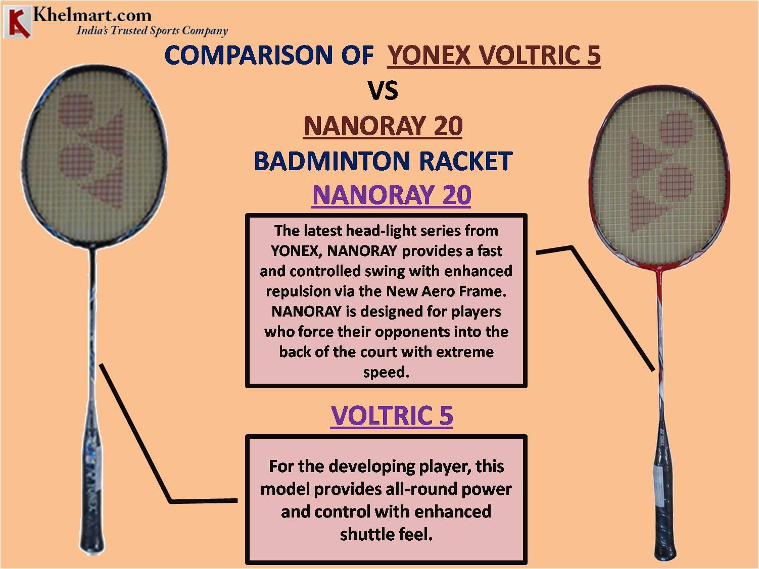 COMPARISON OF YONEX VOLTRIC 5 VS NANORAY 20