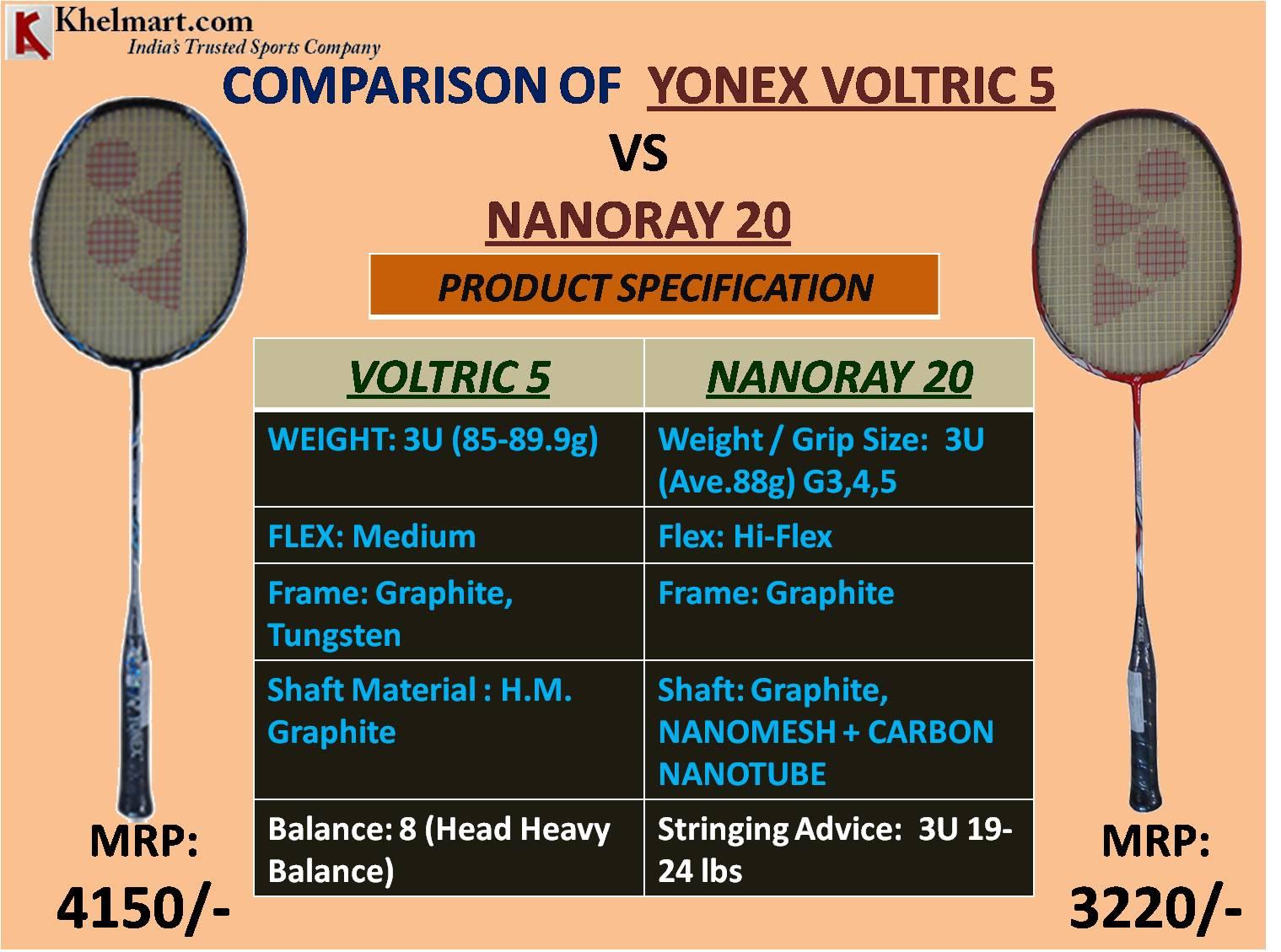 COMPARISON OF YONEX VOLTRIC 5 VS NANORAY 20_3