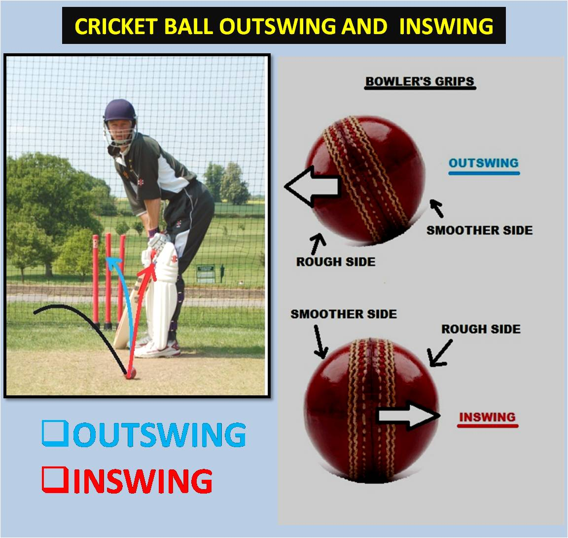 CRICKET BALL OUTSWING AND INSWING_4