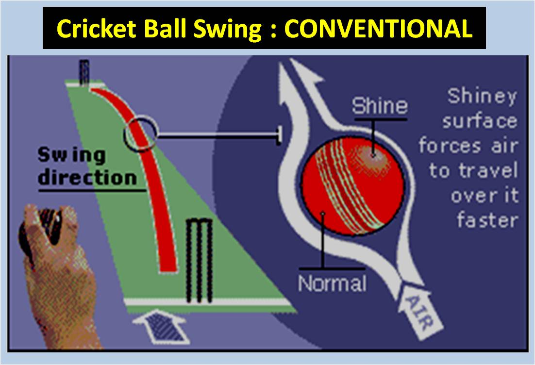 Cricket Ball Swing CONVENTIONAL_3