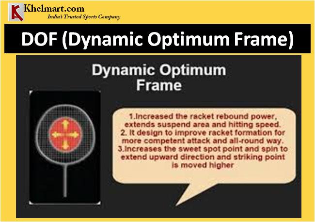 DOF (Dynamic Optimum Frame)