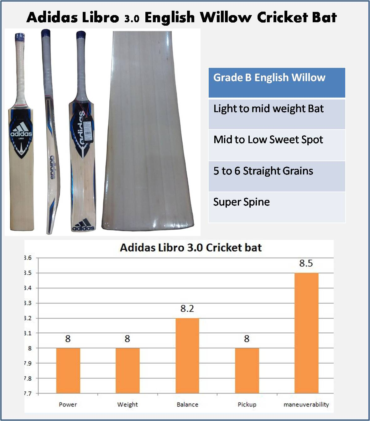 Detail Image Adidas Libro 3.0 English Willow Cricket Bat