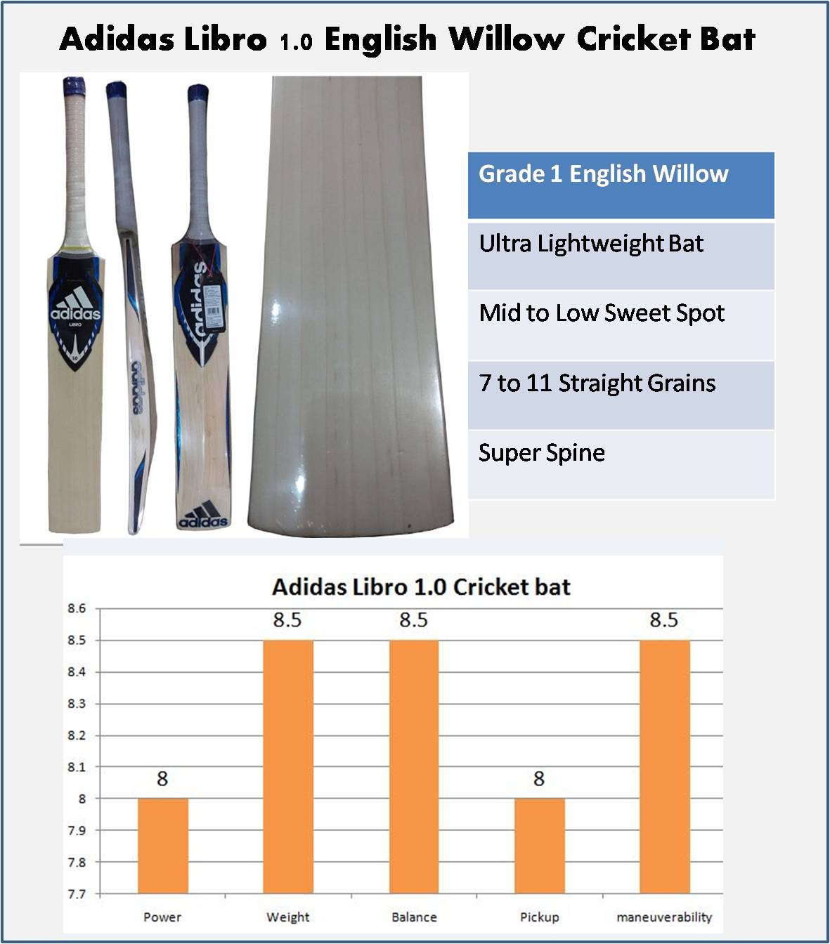 Detail Image of Adidas Libro 1.0 English Willow Cricket Bat