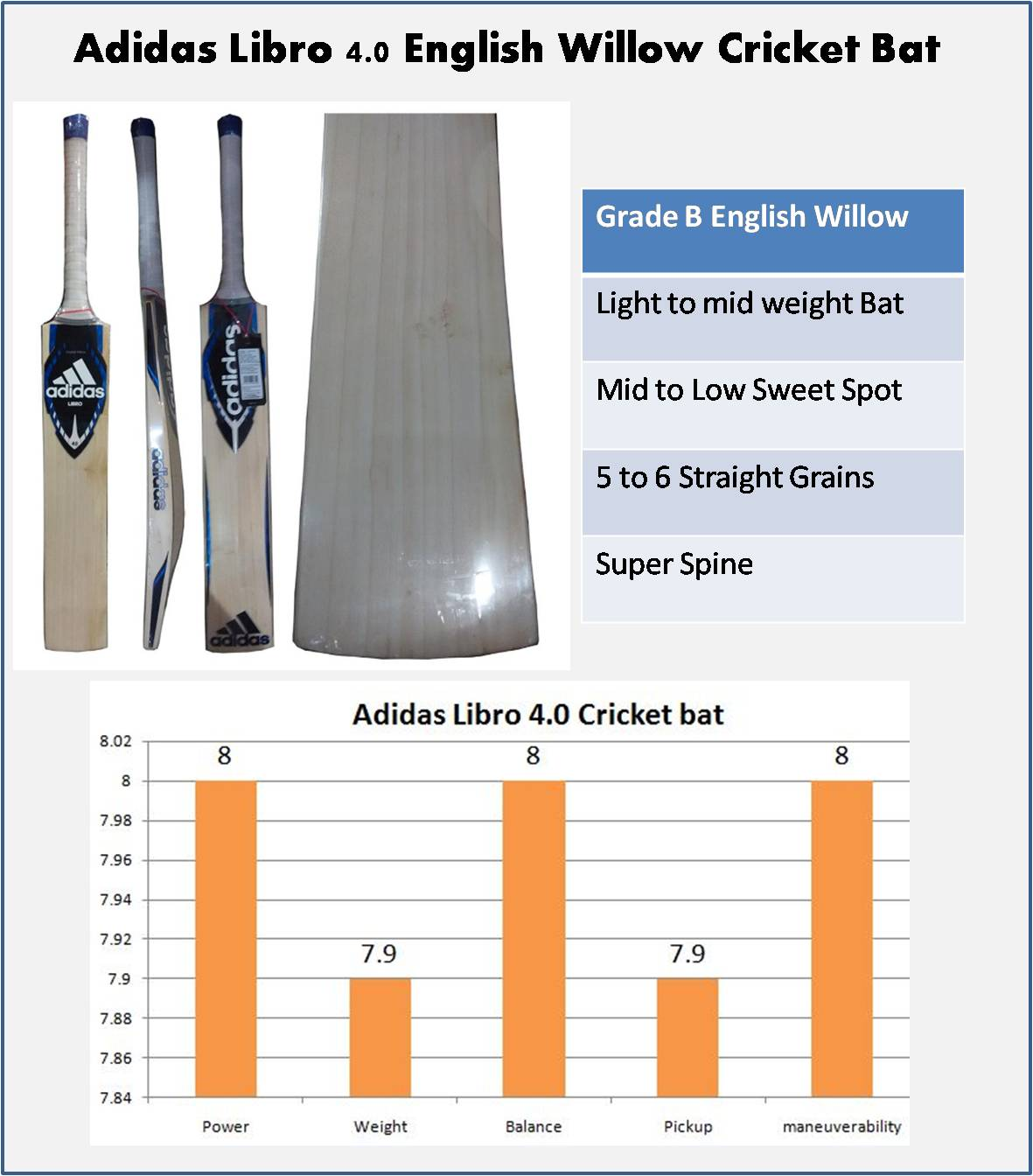 Detail Image of Adidas Libro 4.0 English Willow Cricket Bat