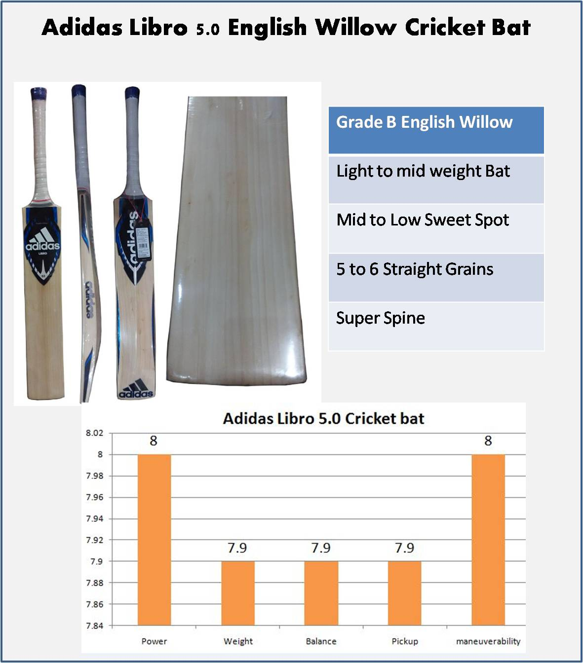 Detail Image of Adidas Libro 5.0 English Willow Cricket Bat