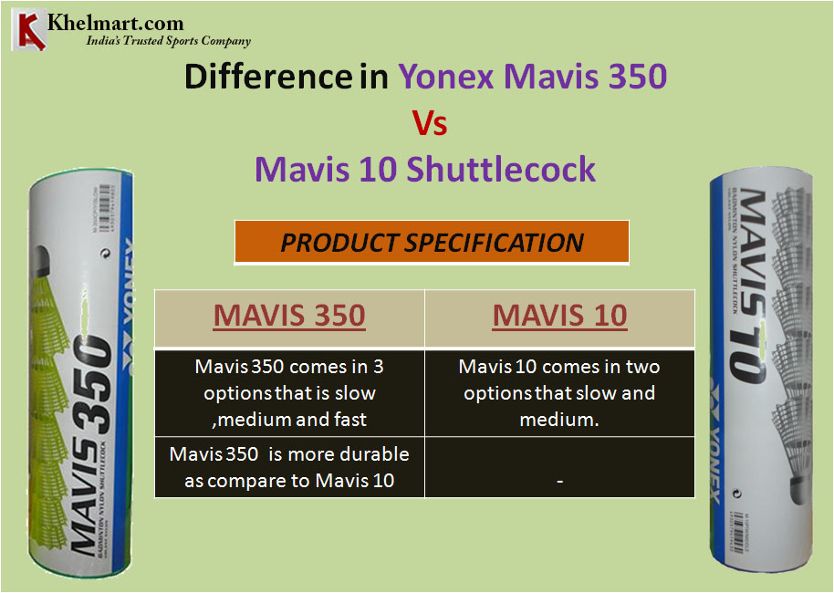 Difference in Yonex Mavis 350 Vs Mavis 10 Shuttlecock