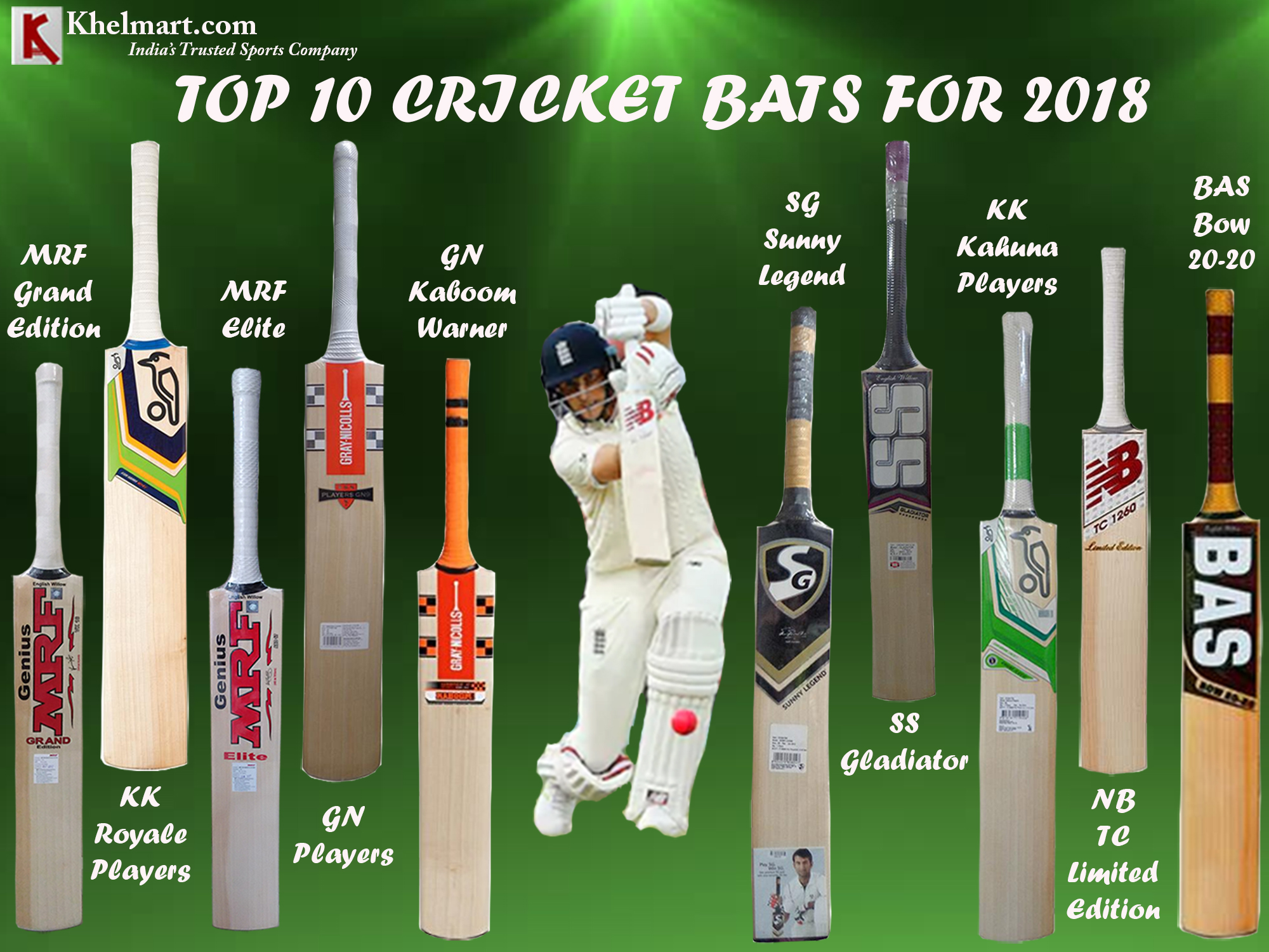 TOP 10 CRICKET BATS FOR 2018_1