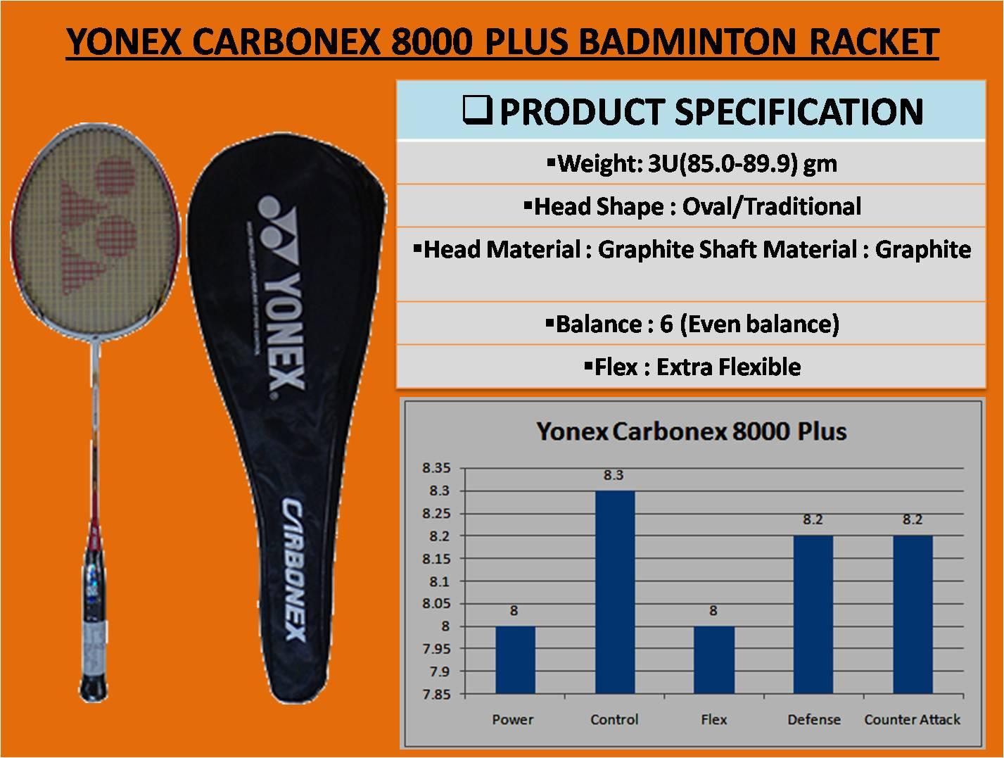YONEX CARBONEX 8000 PLUS BADMINTON RACKET_4