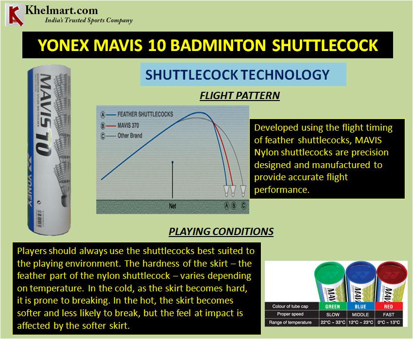 YONEX MAVIS 10 BADMINTON SHUTTLECOCK