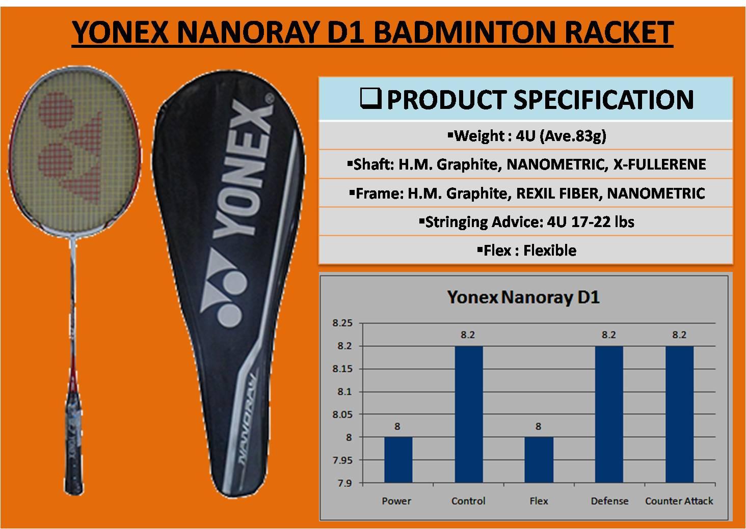 YONEX NANORAY D1 BADMINTON RACKET_3