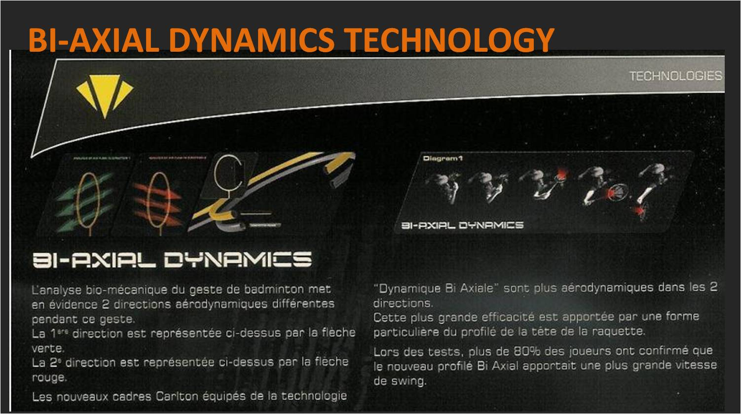 BI_AXIAL_DYNAMICS_TECHNOLOGY
