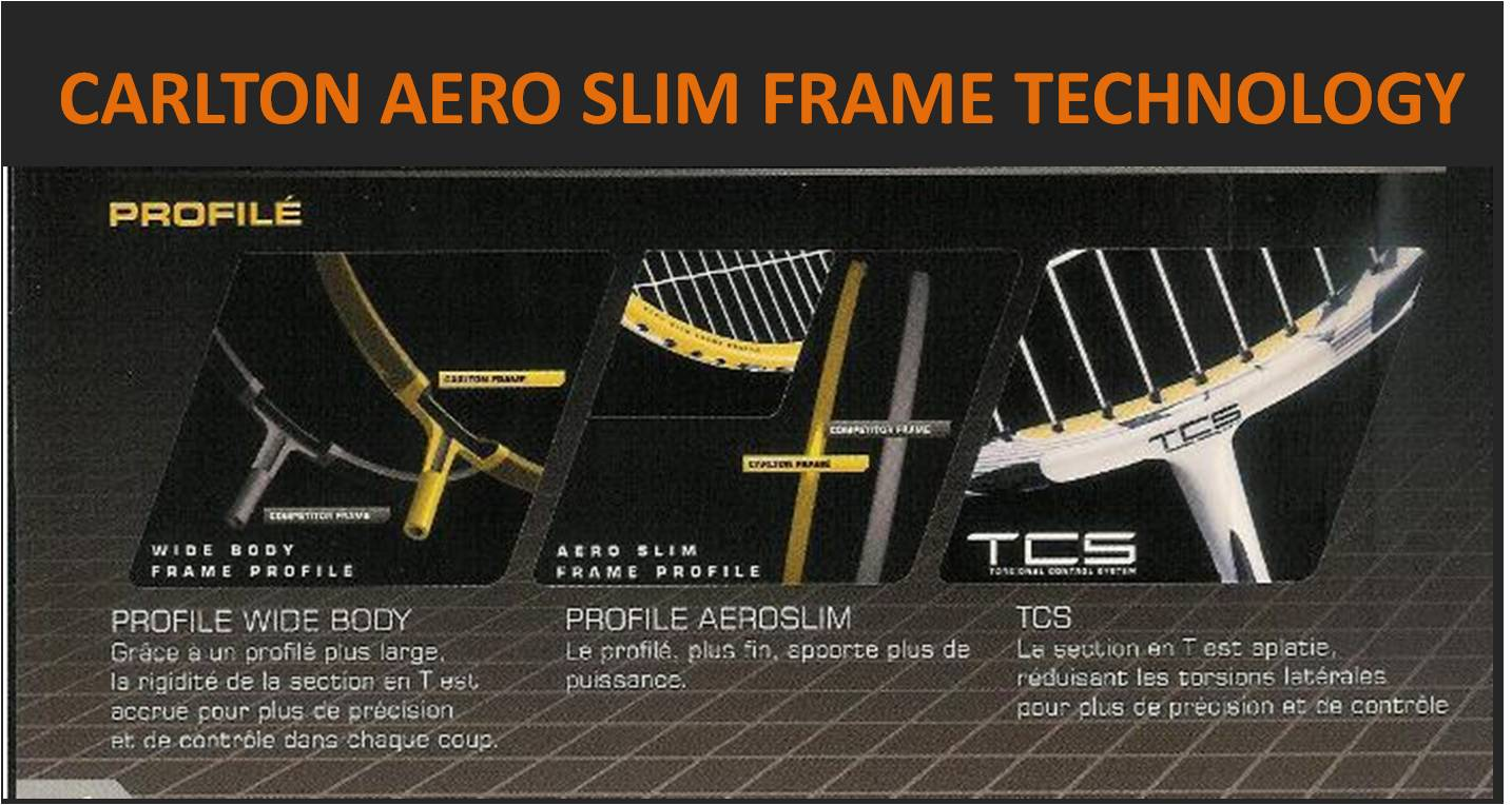 CARLTON_AERO_SLIM_FRAME_TECHNOLOGY