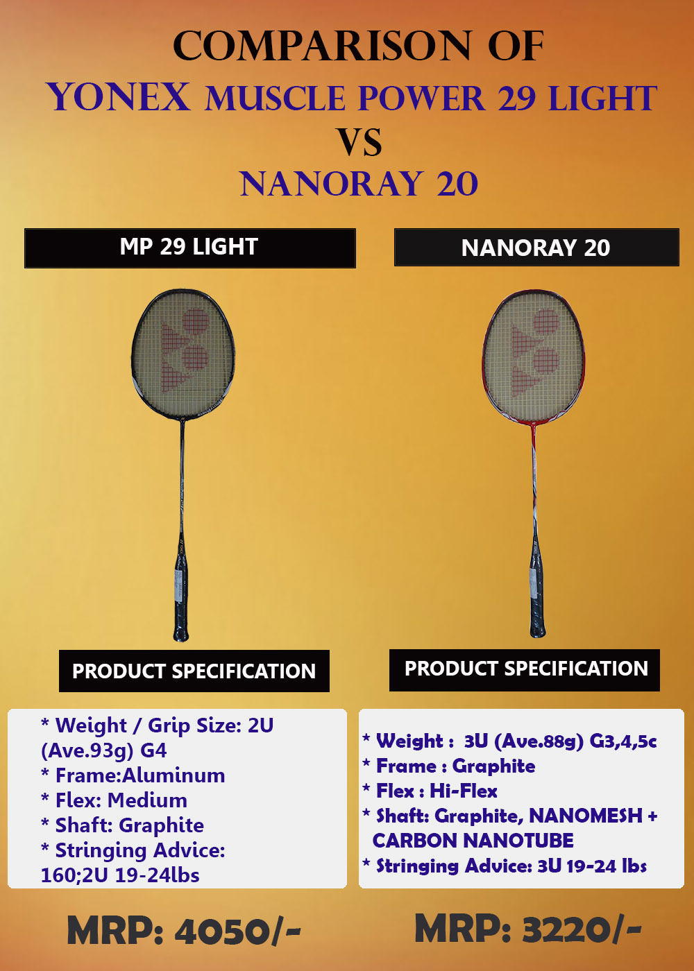 COMPARISON OF YONEX NANORAY 20 VS YONEX MP 29 LIGHT RACKET_1