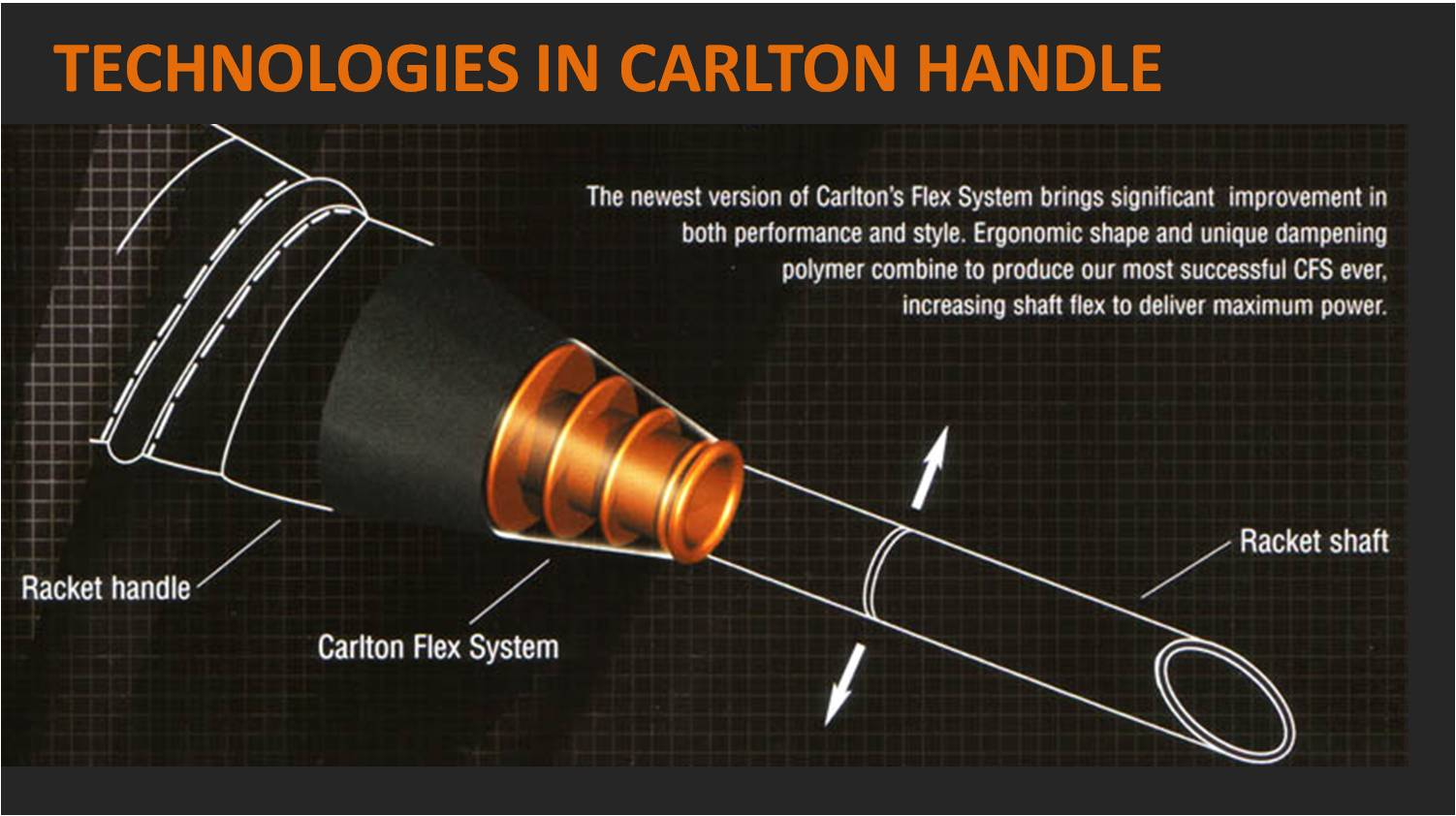 TECHNOLOGIES_IN_CARLTON_HANDLE