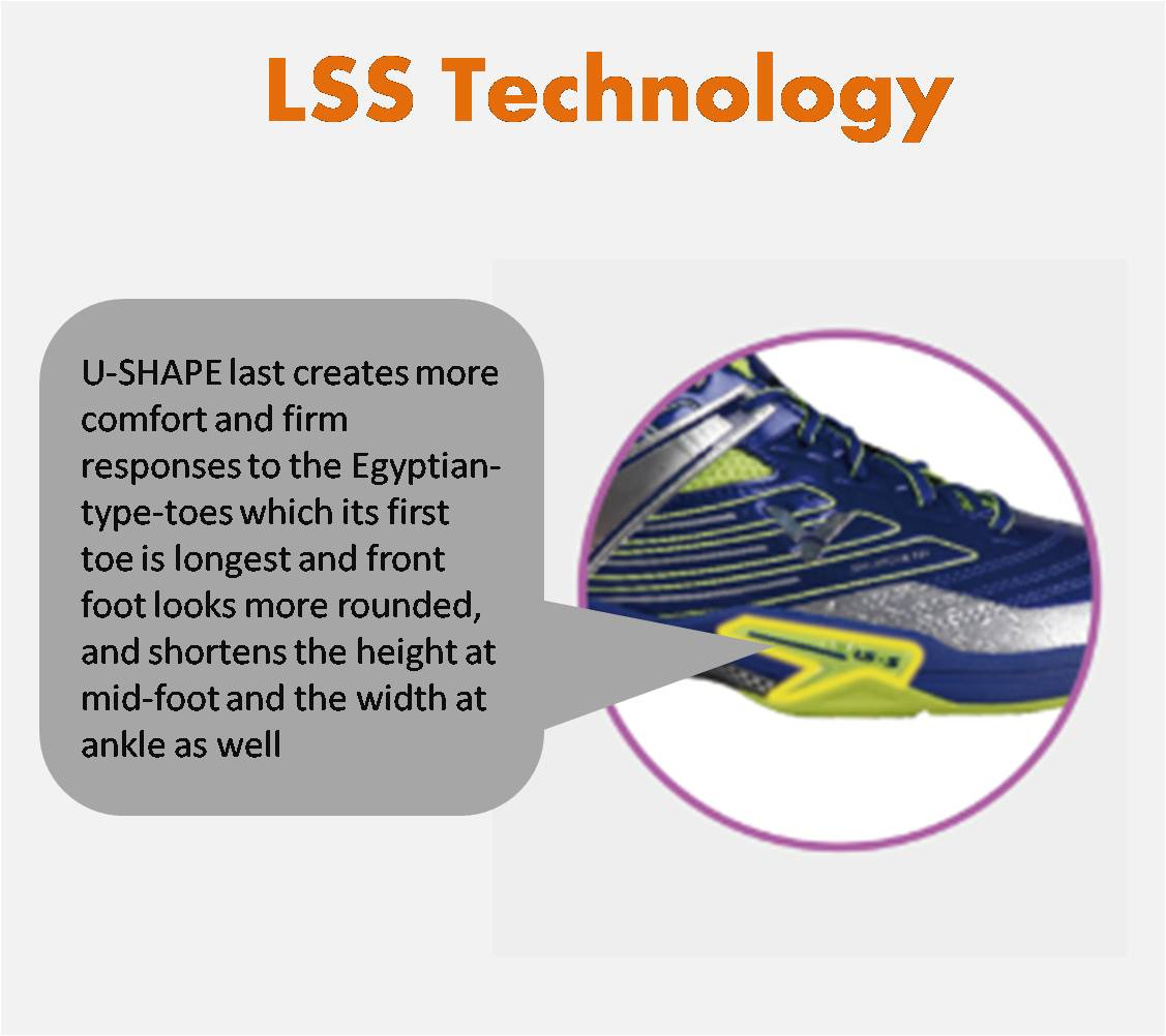Victor_Badminton_Shoes_Technology_LSS