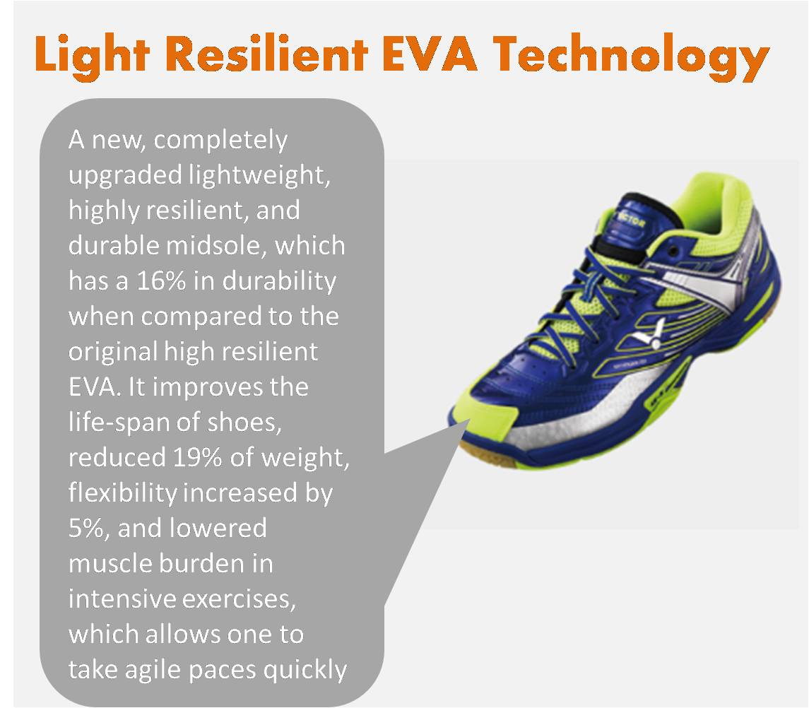 Victor_Badminton_Shoes_Technology_Light_Resilient