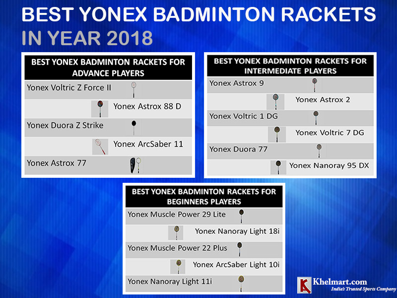 Best Yonex Badminton Rackets In Year 2018
