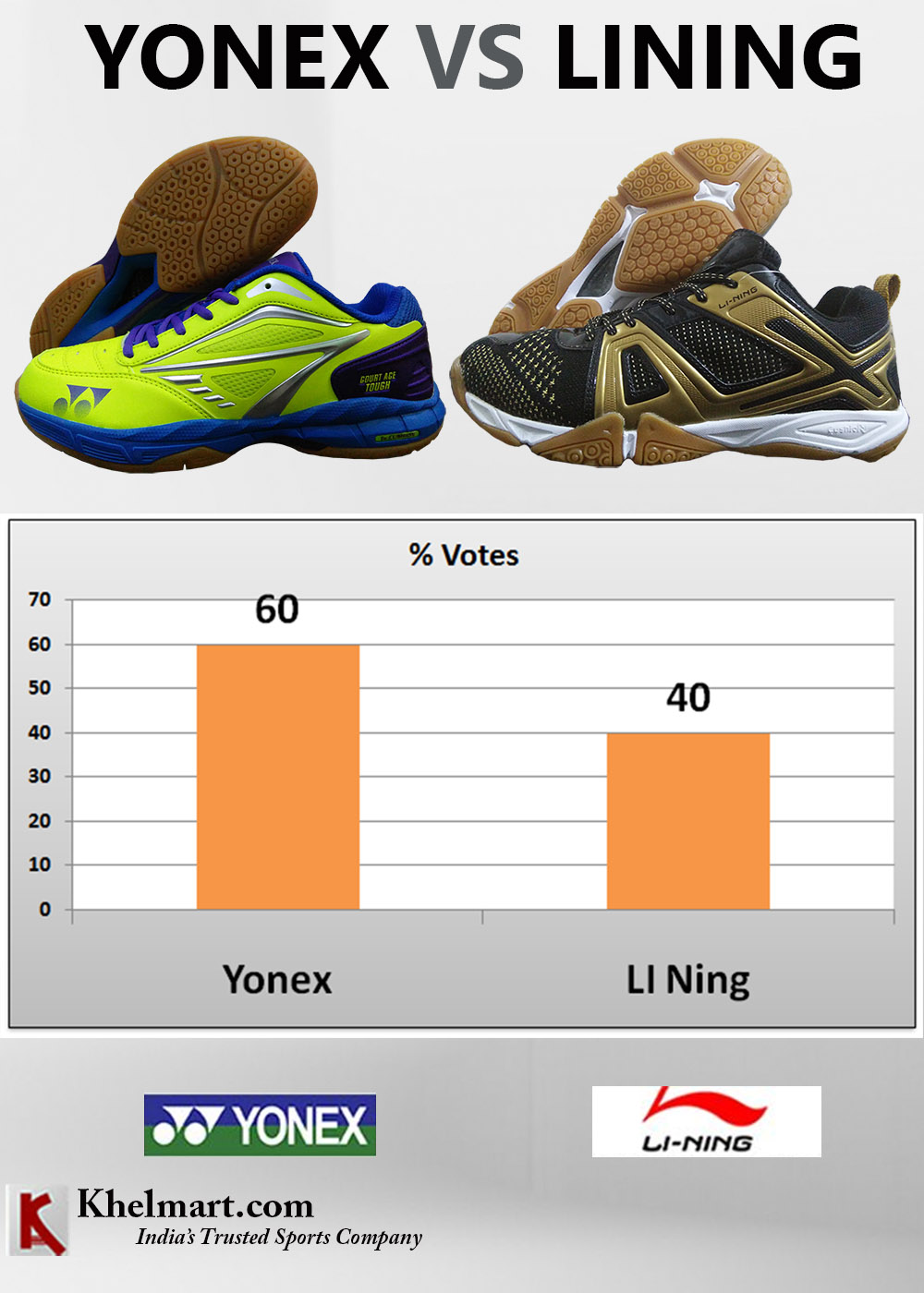 SHOES VOTES_2