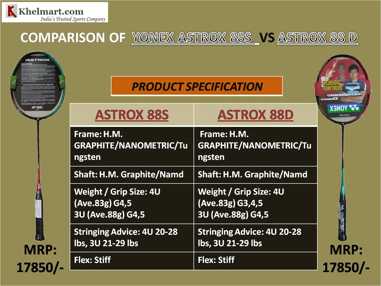 SPECIFICATION OF YONEX ASTROX 88S VS ASTROX 88 D